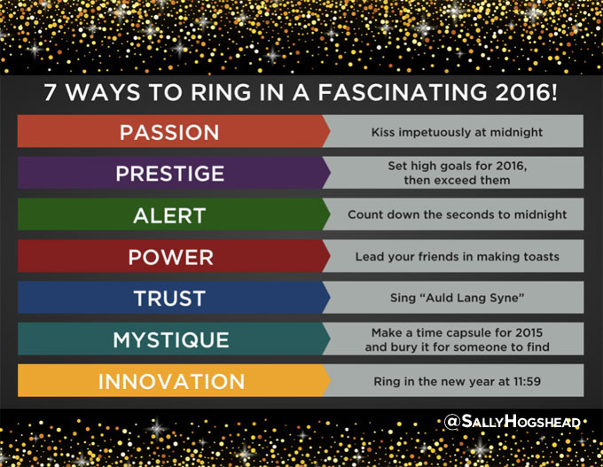 7-ways-to-ring-in-the-New-Year-2016.jpg